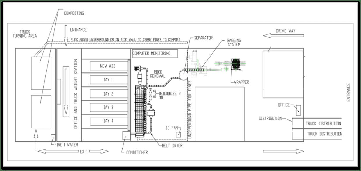 HIPoint qatar land drawing