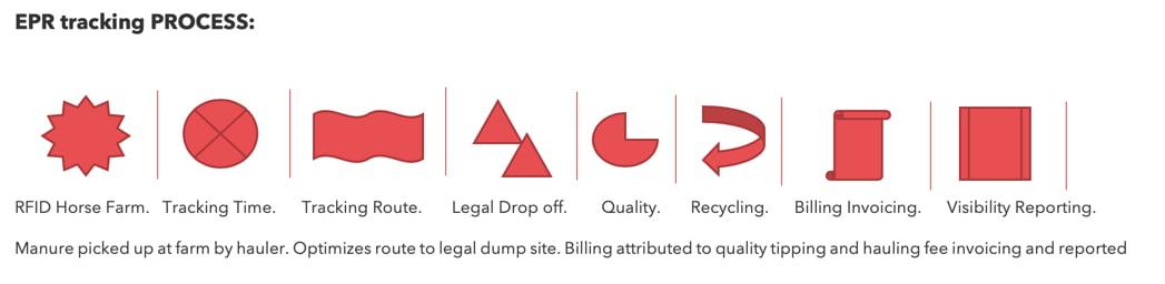 EPR, (EPR) WIKIPEDIA, HPAB Process (C)   Environmental Recycling